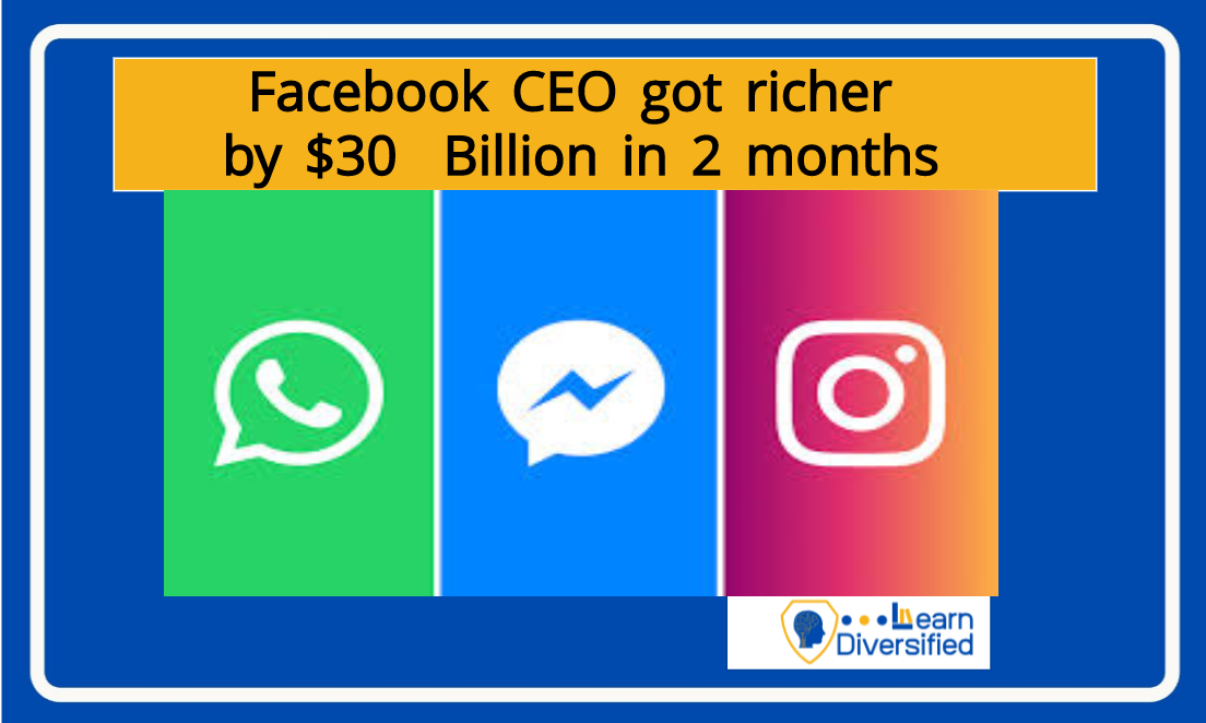 Facebook richer