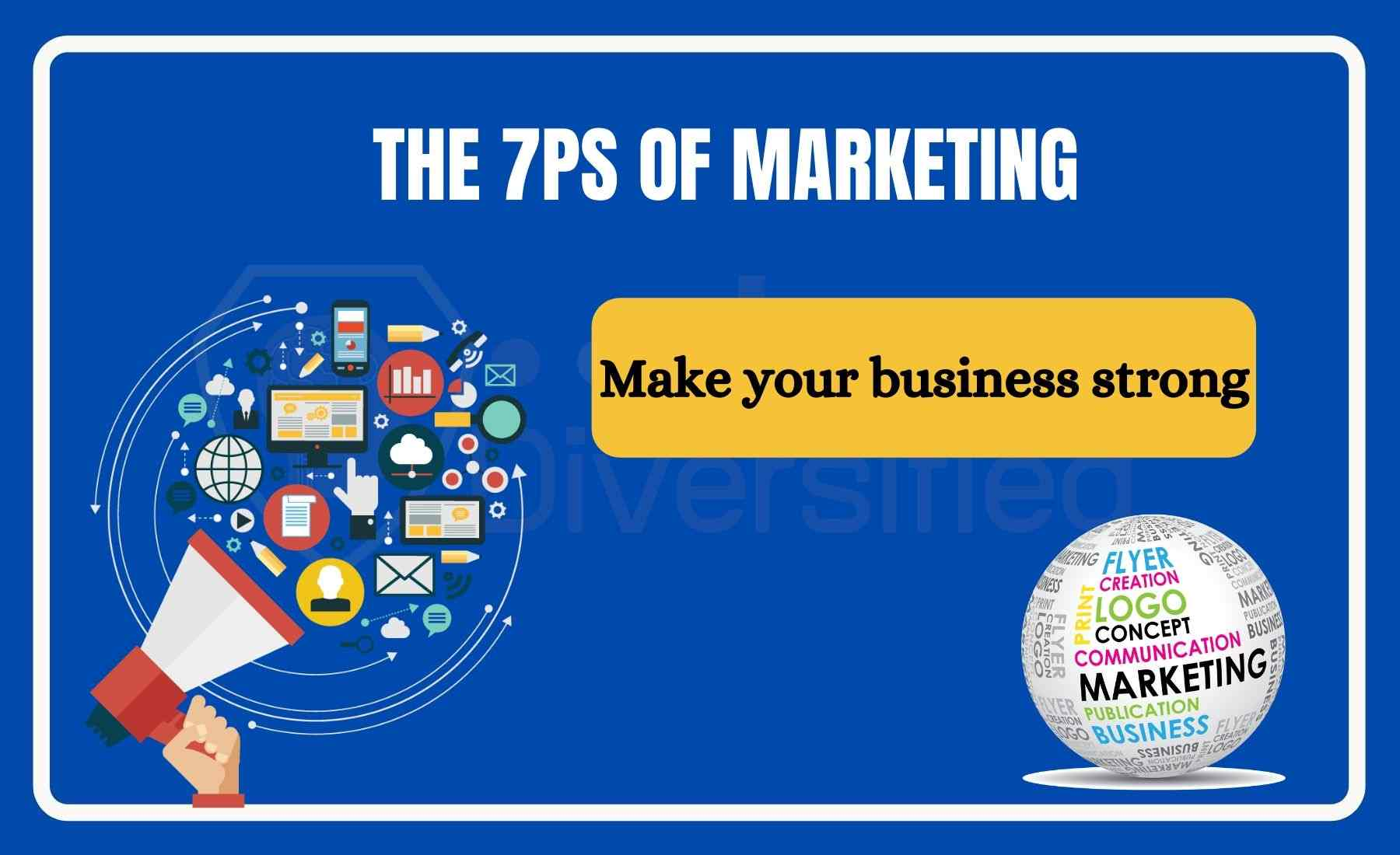The 7Ps of Marketing