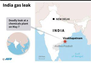 Styrene Gas leak at Visakhapatnam - 8 died