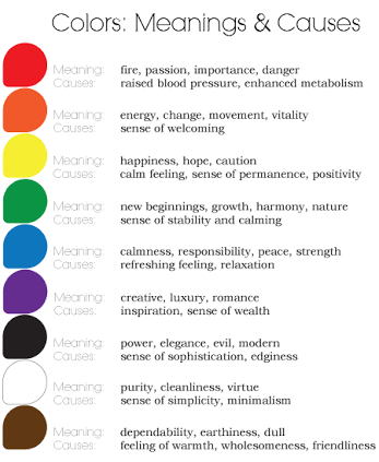 Meaning of aura