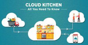 Cloud Kitche