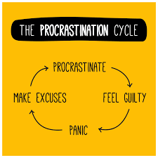 procrastination - what, why and how to overcome