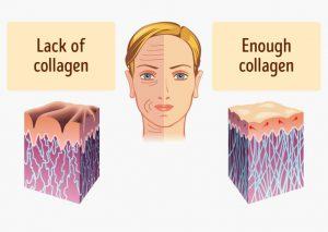 Skincare Routine | Collagen